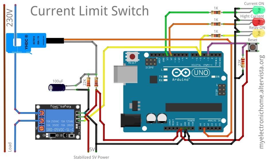 Current limit Switch: scheme