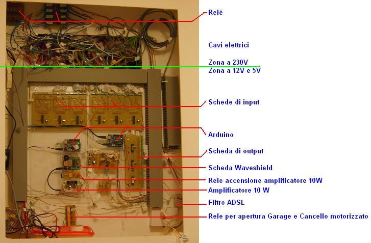 Sistemazione delle schede del sistema domotico basto su arduino